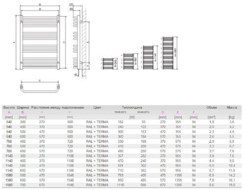Полотенцесушитель электрический Terma Jade M+Moa 750х500 хром
